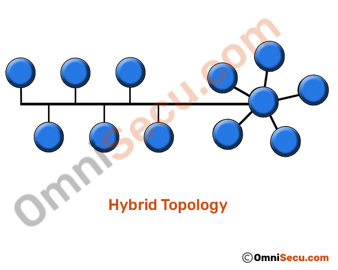 hybrid-topology-layout.jpg