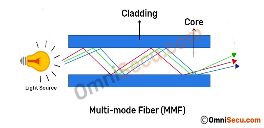 multimode-fiber-optic-cable.jpg