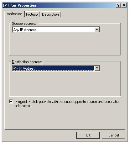 Source and Destination IP Address for Block all Telnet IPSec IP Filter list
