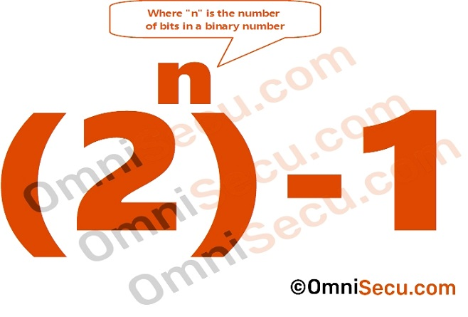 highest-decimal-number-from-binary-number.jpg