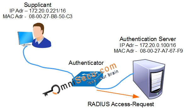 radius access-request
