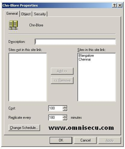 Active Directory Sites and Services Site Link Properties Dialog